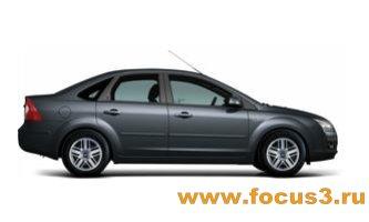 Цвета и кузова Ford Focus 2