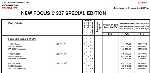 Прайс на новый Ford Focus SE