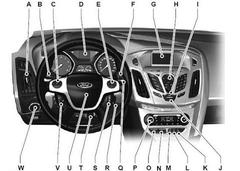форд фокус 3 руководство пользователя