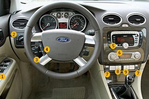 ford focus 2 рестайлинг комплектации
