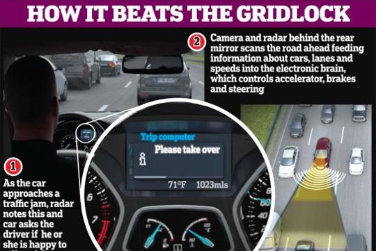 Ford разработал систему Traffic Jam Assist