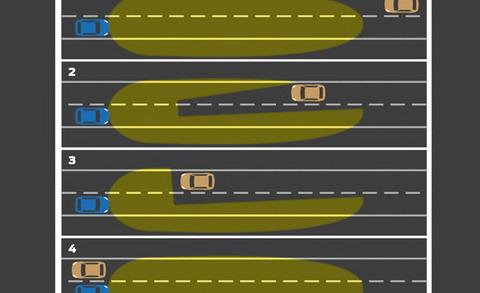 Новые фары от Ford не ослепляют водителей встречных автомобилей